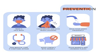 COVID-19 - Safety Tips You can put into Practice