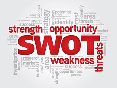 Free SWOT Analysis Tools For Small Businesses
